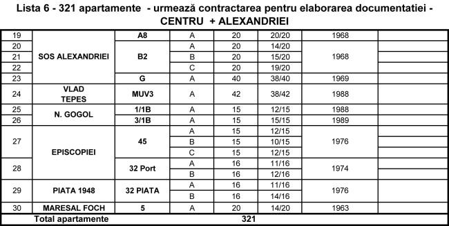 Lista 6_ Centru+Policlinica
