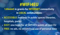 wifi copy